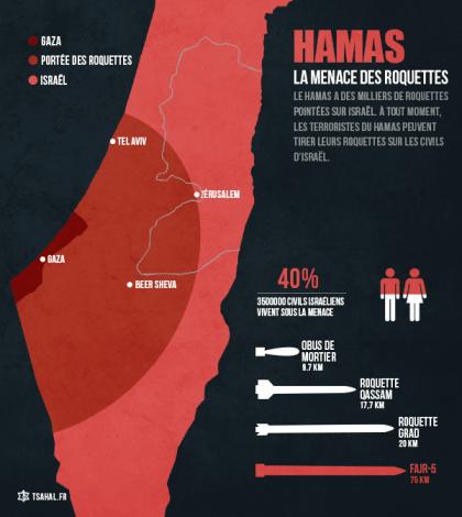gaza-hamas-map-3-fr