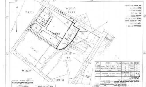 plan centre academique projet universite