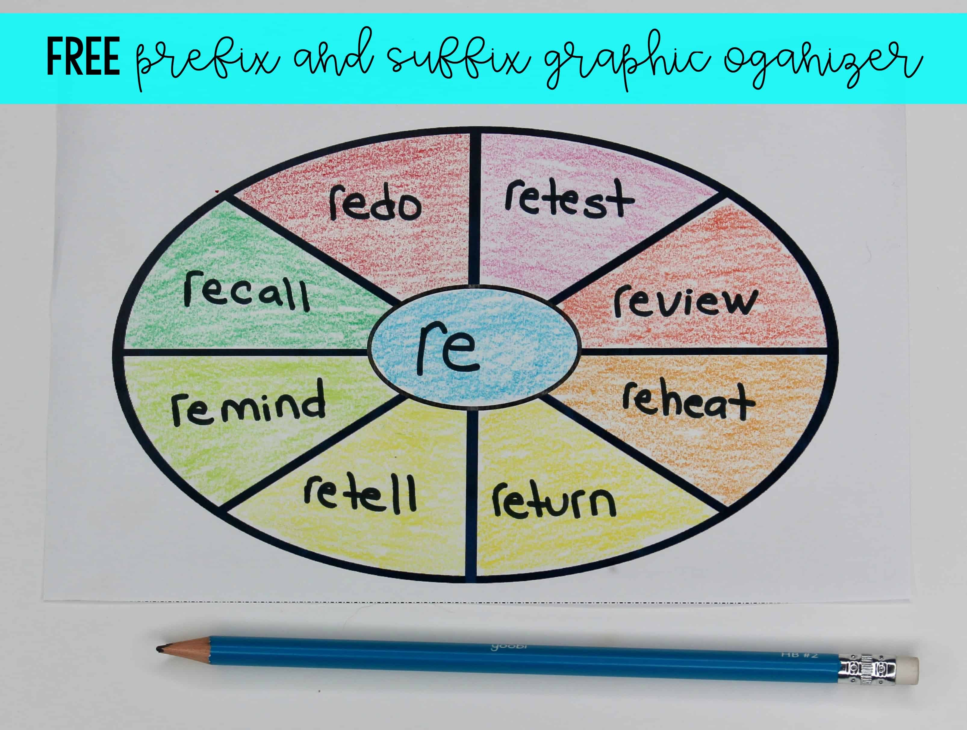 5 Ways To Teach Prefixes And Suffixes