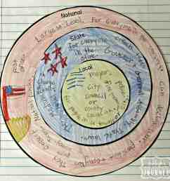 Government Close Reading \u0026 Interactive Notebook - Ashleigh's Education  Journey [ 1024 x 1005 Pixel ]