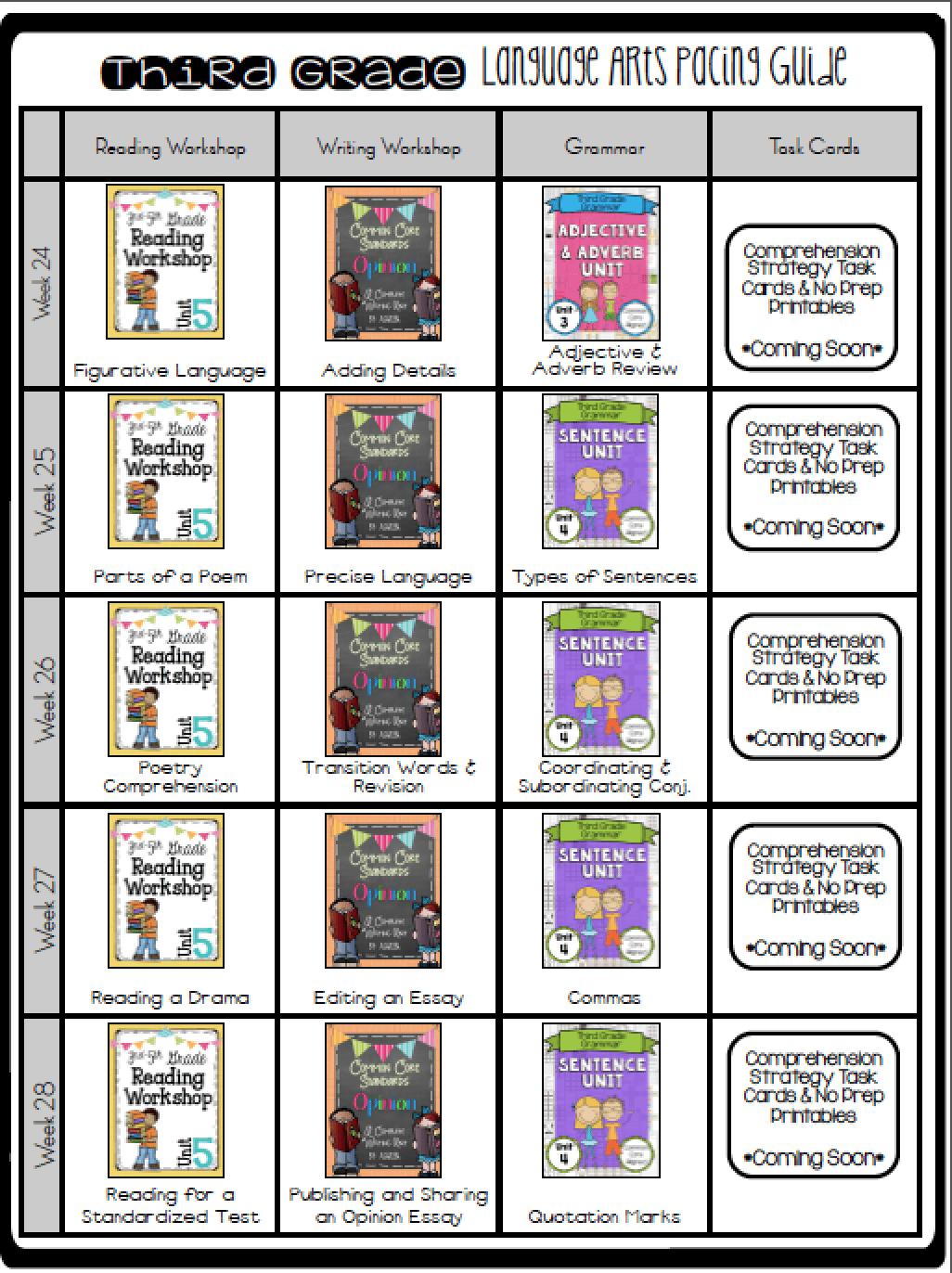 Language Arts Pacing Guide