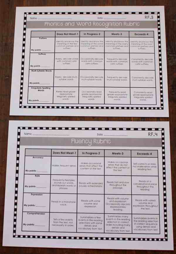 Language Arts Assessments With And Common Core