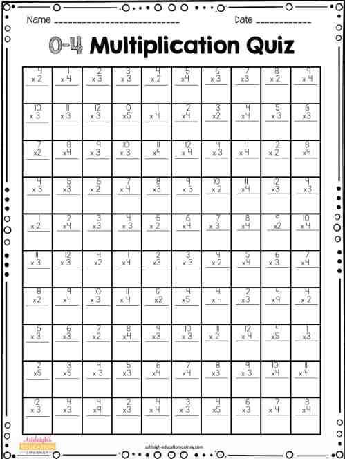 small resolution of Multiplication Facts for Upper Elementary Students - Ashleigh's Education  Journey