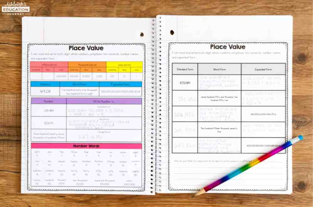 medium resolution of Introducing Place Value - Ashleigh's Education Journey