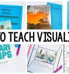 Visualizing During Reading - Ashleigh's Education Journey [ 1080 x 1920 Pixel ]