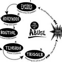 Emotional Cycle Of Abuse Diagram Husqvarna Chainsaw Fuel Line Types And Wheel Ashleigh S Patience Project Picture