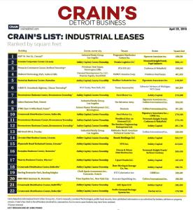 Crain's List