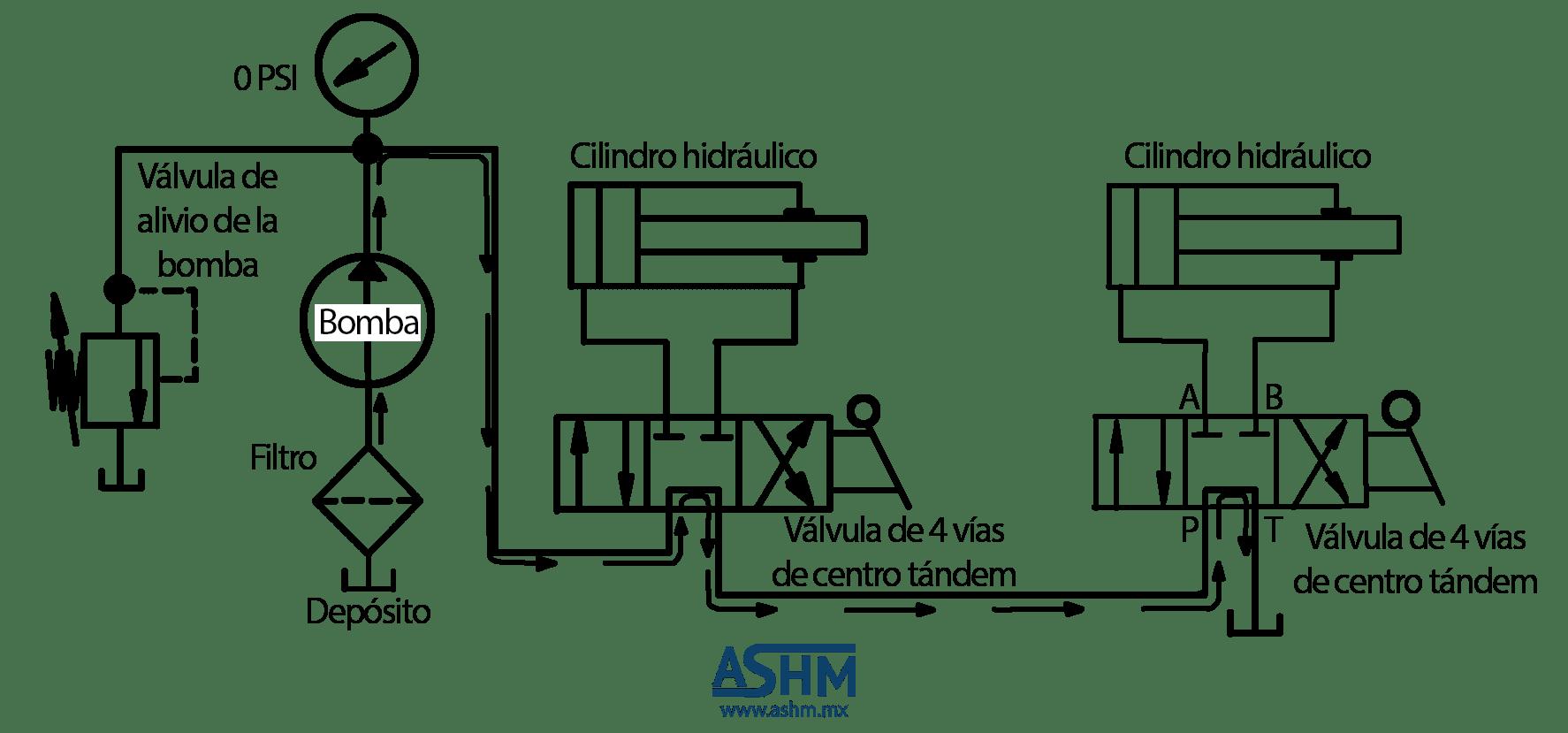Aceros y Sistemas Hidráulicos de México S. A. de C. V