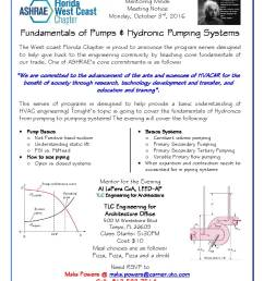 mentoring minds the fundamentals of pumping hydronic pumping system [ 834 x 1078 Pixel ]