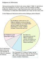 religionen-suedostasien
