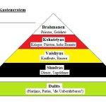 indisches-kastensystem