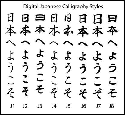Japanese Tattoo Designs- Your name in Japanese Kanji