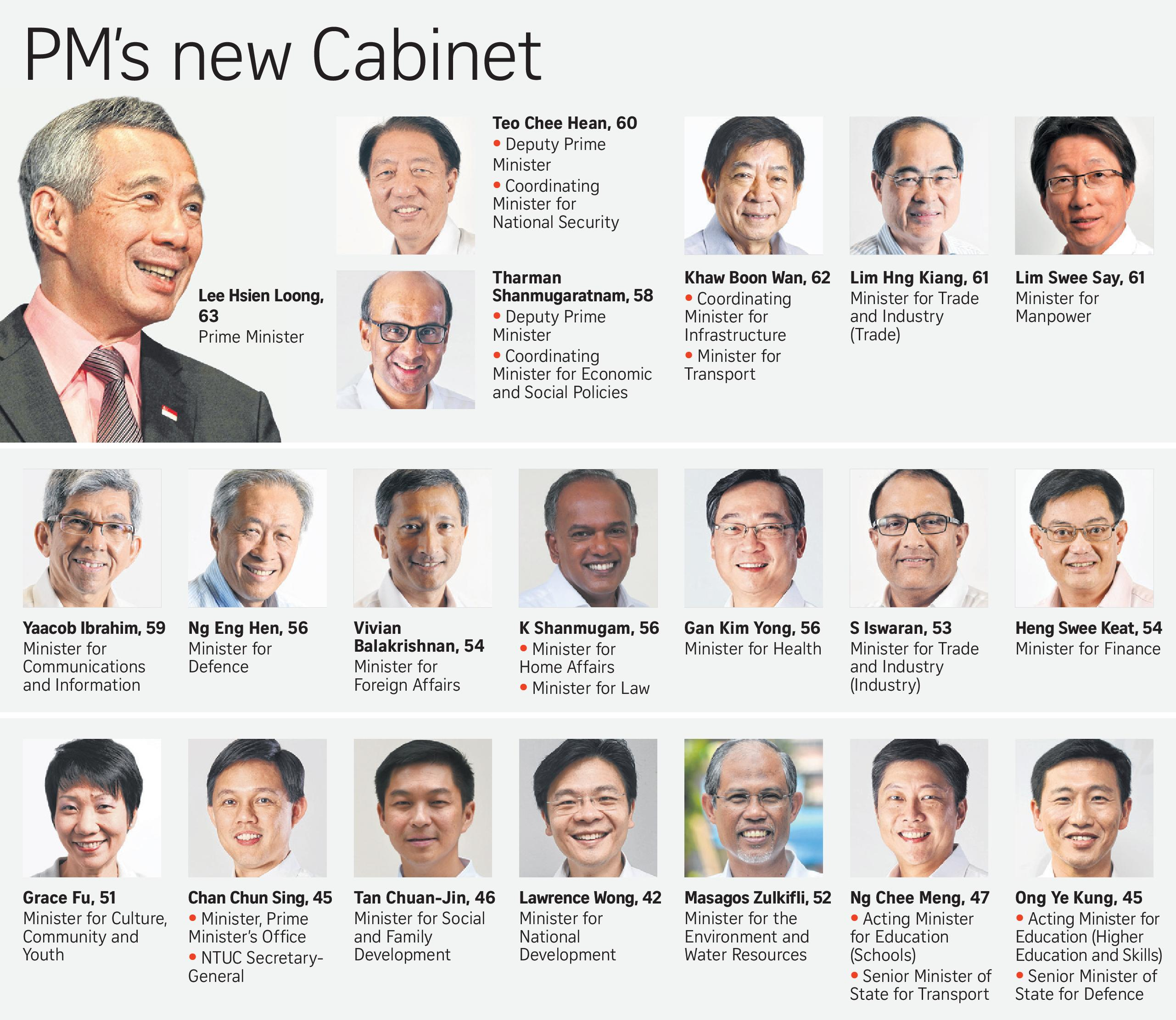 Image result for singapore ministers