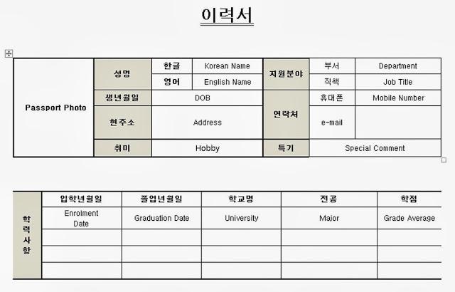 How To Write A Korean Resume