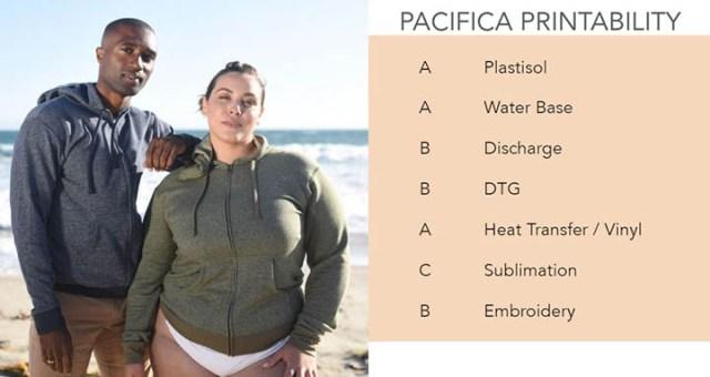 Pacifica Fleece