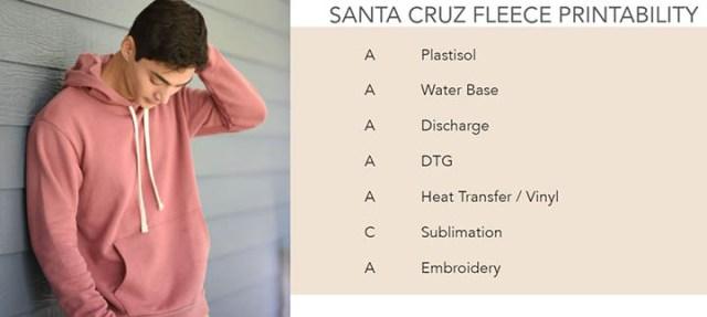 Santa Cruz Fleece