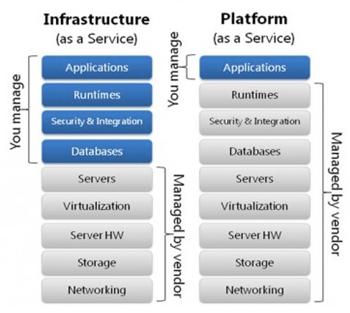 asi-blog-diagram