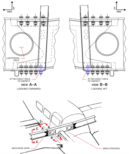 PA-28 AD Wing Spar Inspection