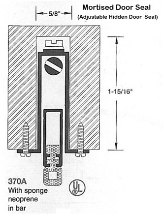 Soundproof Door Kits Used with Solid Core Doors