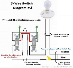 Wiring Diagrams for 3Way Switches