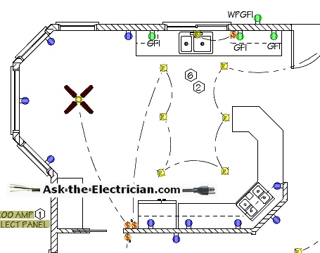 Install Kitchen Electrical Wiring