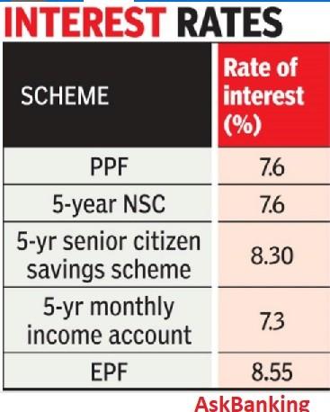 Small saving interest