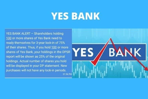 Yes Bank Share Lock in