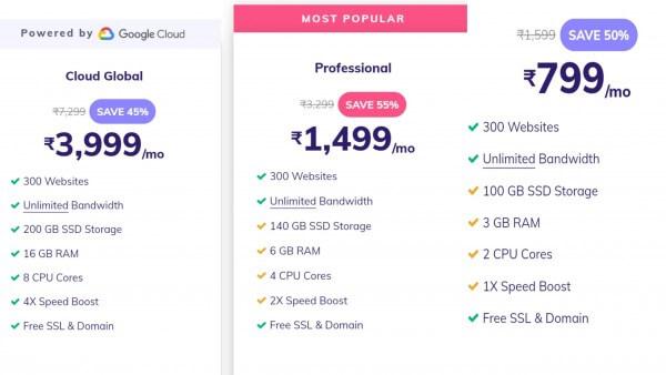 Cloud Hosting - Hostinger Web Hosting Review in Hindi