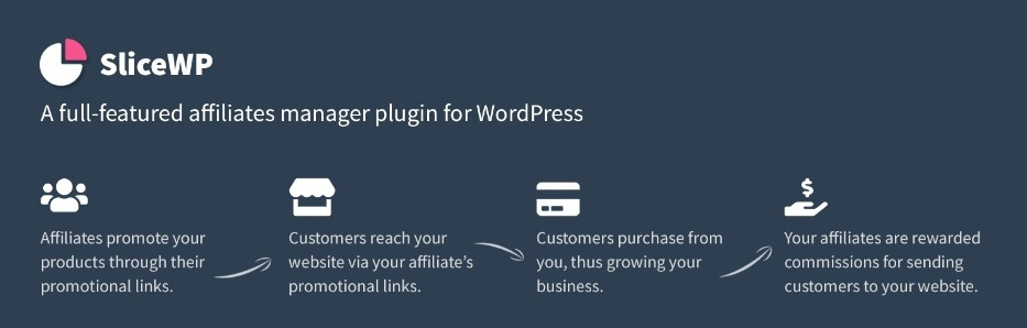 Free Affiliate Plugins for WordPress,best affiliate plugin for WordPress,Why Do You Need Affiliate Plugins for wordpress