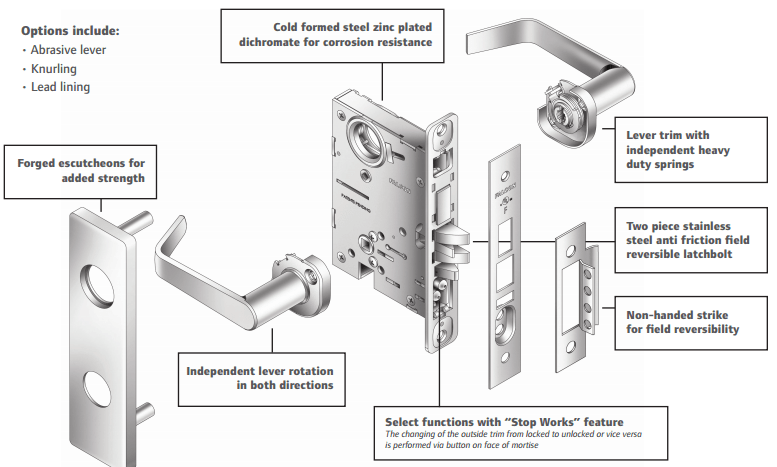 Falcon MA Series Heavy Duty Mortise Locks