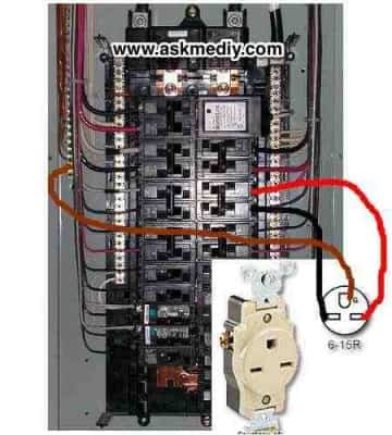 American Range Oven Wiring Diagram How To Install A 220 Volt Outlet Askmediy