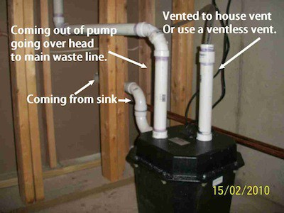 to install a sink pump up in your basement