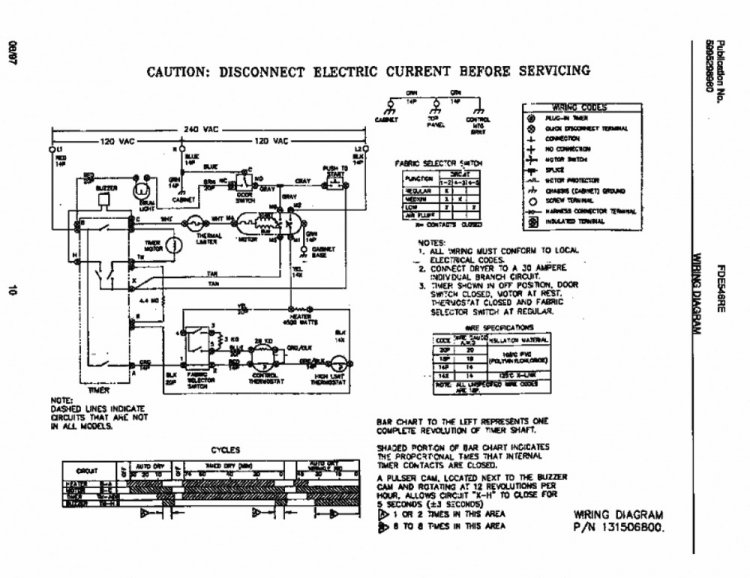 Frigidaire Dryer Wiring Diagram: Wiring Diagram For Frigidaire Dryer u2013 powerking.co,Design