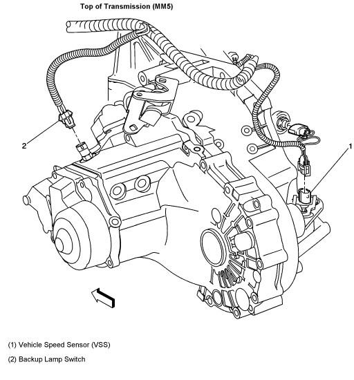 Replacing of speed sensor on 2004 pontiac sunfire?