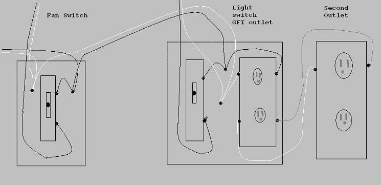 Simple Electrical Wiring for Bathroom (2 switches,2 gfi's)