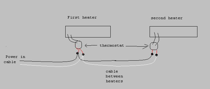 Wiring multiple baseboard heaters diagram efcaviation wiring multiple baseboard heaters diagram electric baseboard heater wiring diagram how to wire a baseboard asfbconference2016 Choice Image