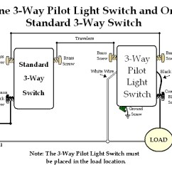 Leviton Illuminated 3 Way Switch Wiring Diagram A Two For Dimmer | Get Free Image About