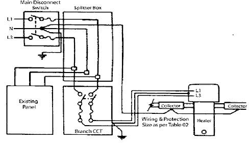 K-Star 5k Heater and GFCI Breaker.