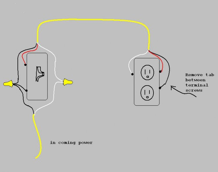 How to Wire a Split Receptacle Controlled by a Switch