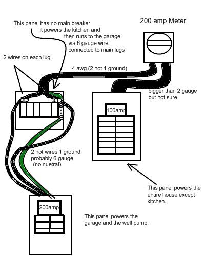 garage wiring breaker box