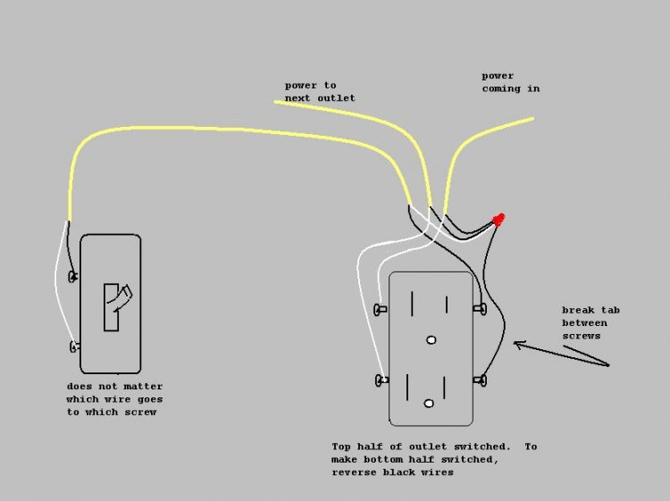 how to wire a switched outlet diagram wiring multiple lights two switches which receptacle does wall switch control?