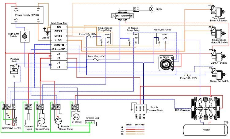Hot Tub Wiring Diagram – Readingrat Net