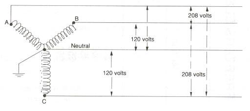 120 208 transformer 480 volt wiring diagram