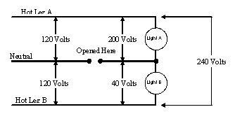 Circuit digram of 110v /220v