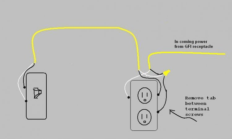 From Wiring Gfci Light Switch. Diagrams. Wiring Diagram Images