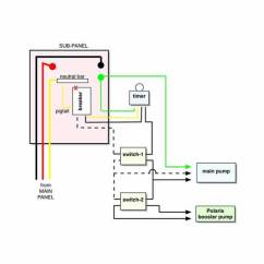 220v Plug Wiring Diagram Pajero Stereo Well Pump Great Installation Of For A Pool Pressure Switch