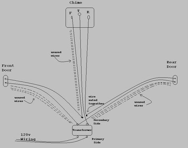 Wiring a doorbell with telephone wire