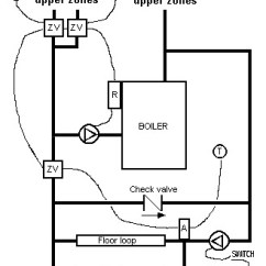 Wiring Diagram Heating Systems Guitar 2 Humbucker Hydronic Describe A Zone In System