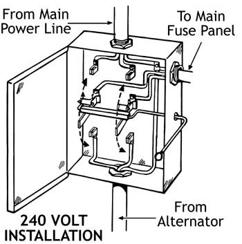 Manual Generator Transfer Switch Manual Transfer Switch