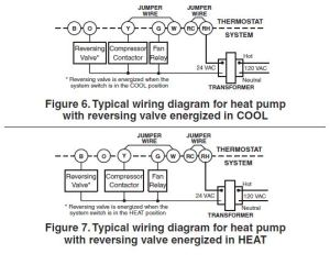 Changing Thermostats
